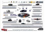 Auto Finanzierung auch