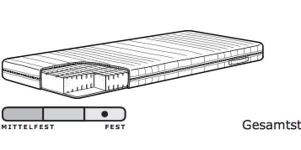 sultan f vang ikea schaumstoffmatratze 160x200 cm 2. Black Bedroom Furniture Sets. Home Design Ideas